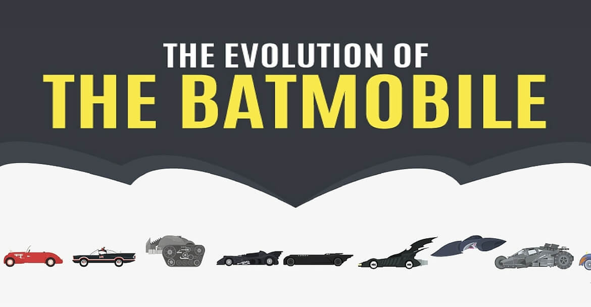 Evolution of the batmobile white and yellow text and several variations of the Batmobile underneath