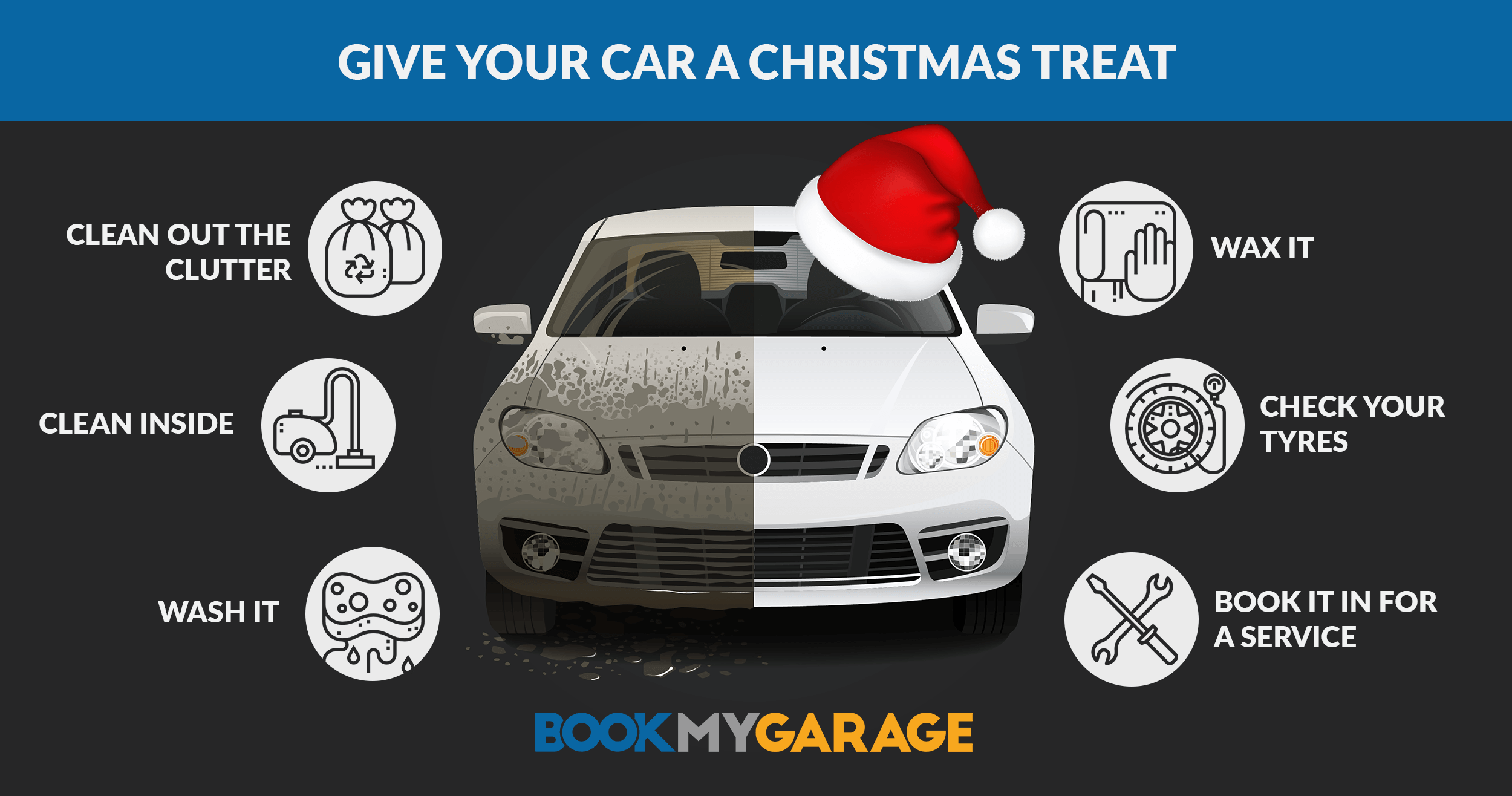 BookMyGarage infographic showing half a dirty car and then clean white car on the other side with ways to clean the vehicle around the outside
